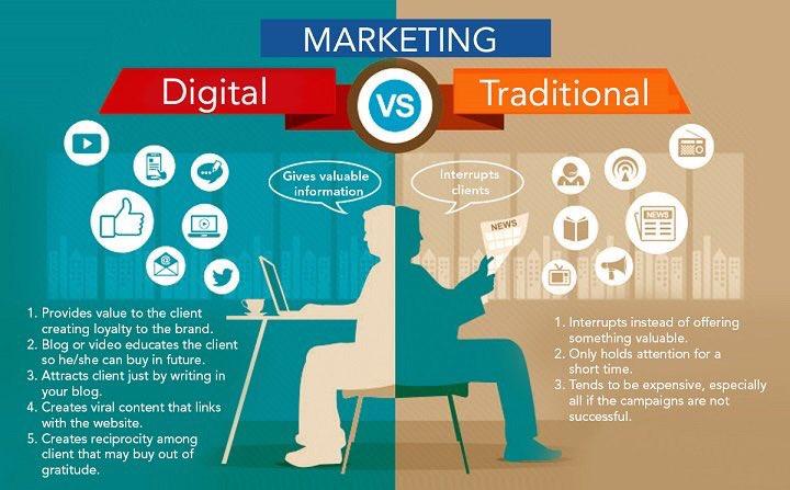 differenza-tra-digital-marketing-e-marketing-tradizionale